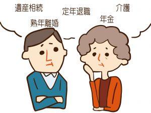 年金と離婚
